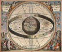 Studying Planets, from Medieval to Modern Times
